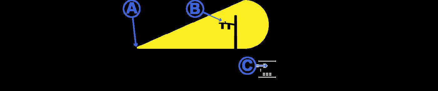 TSP Technologies - Optical Communications