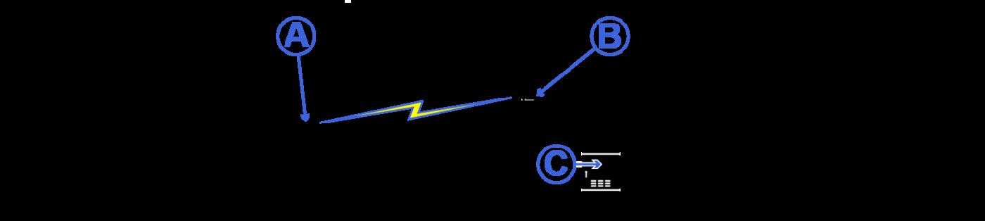TSP Technologies - RF Communcations